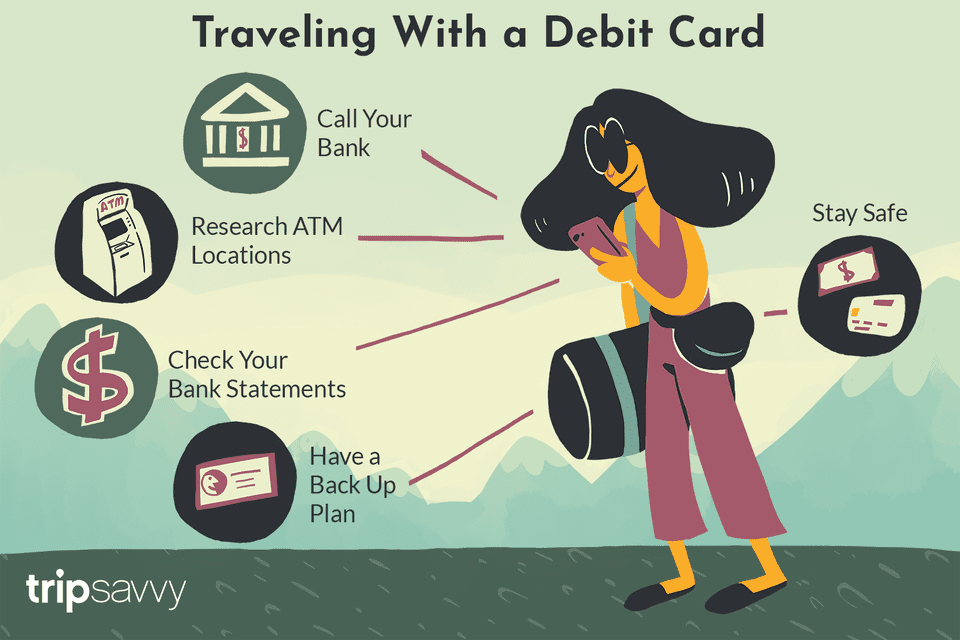 Using Your Debit Card Overseas