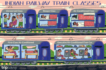 Bharat Darshan Indian Railways Train: What to Know