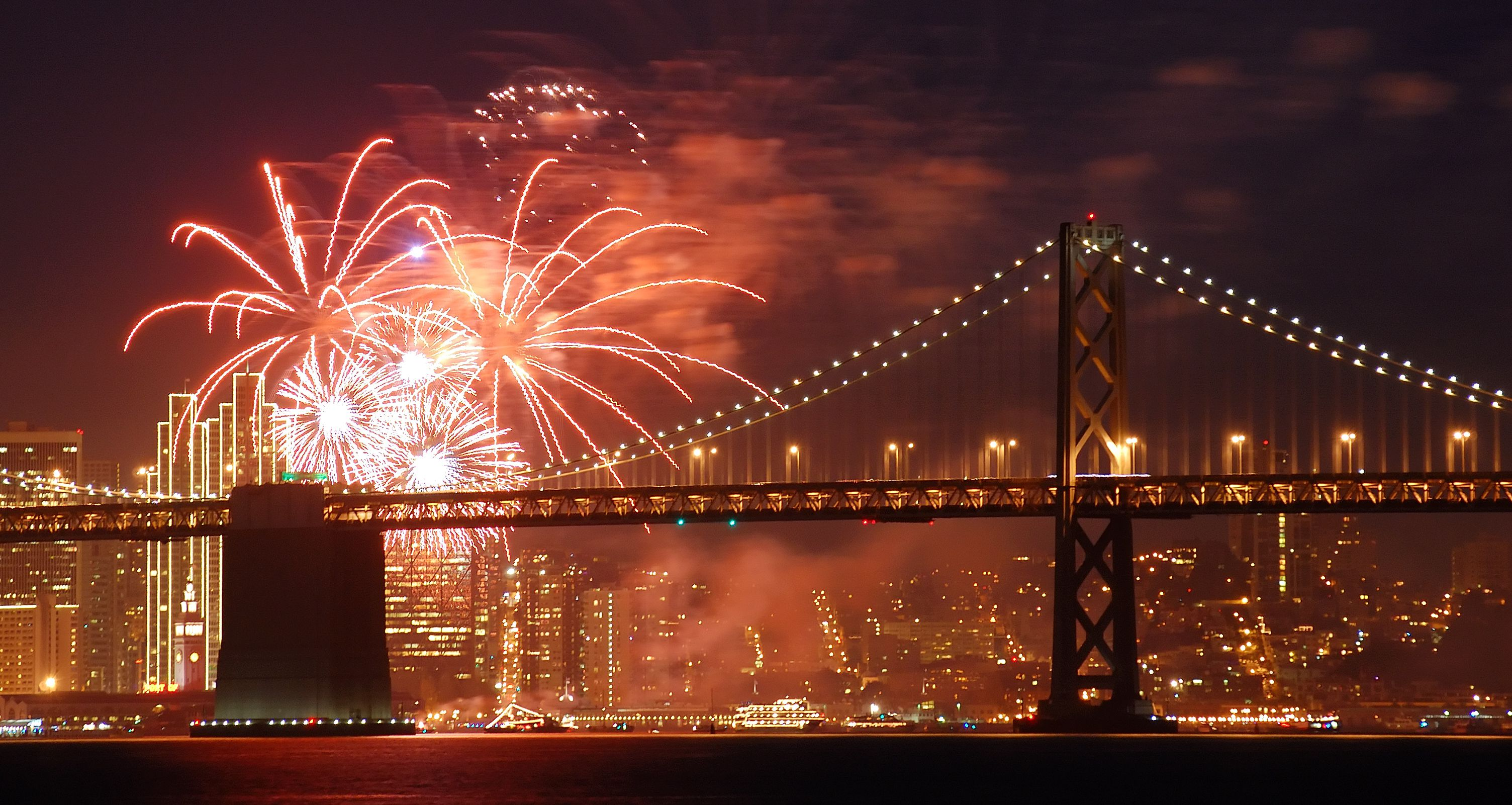 4th Of July Events In San Francisco