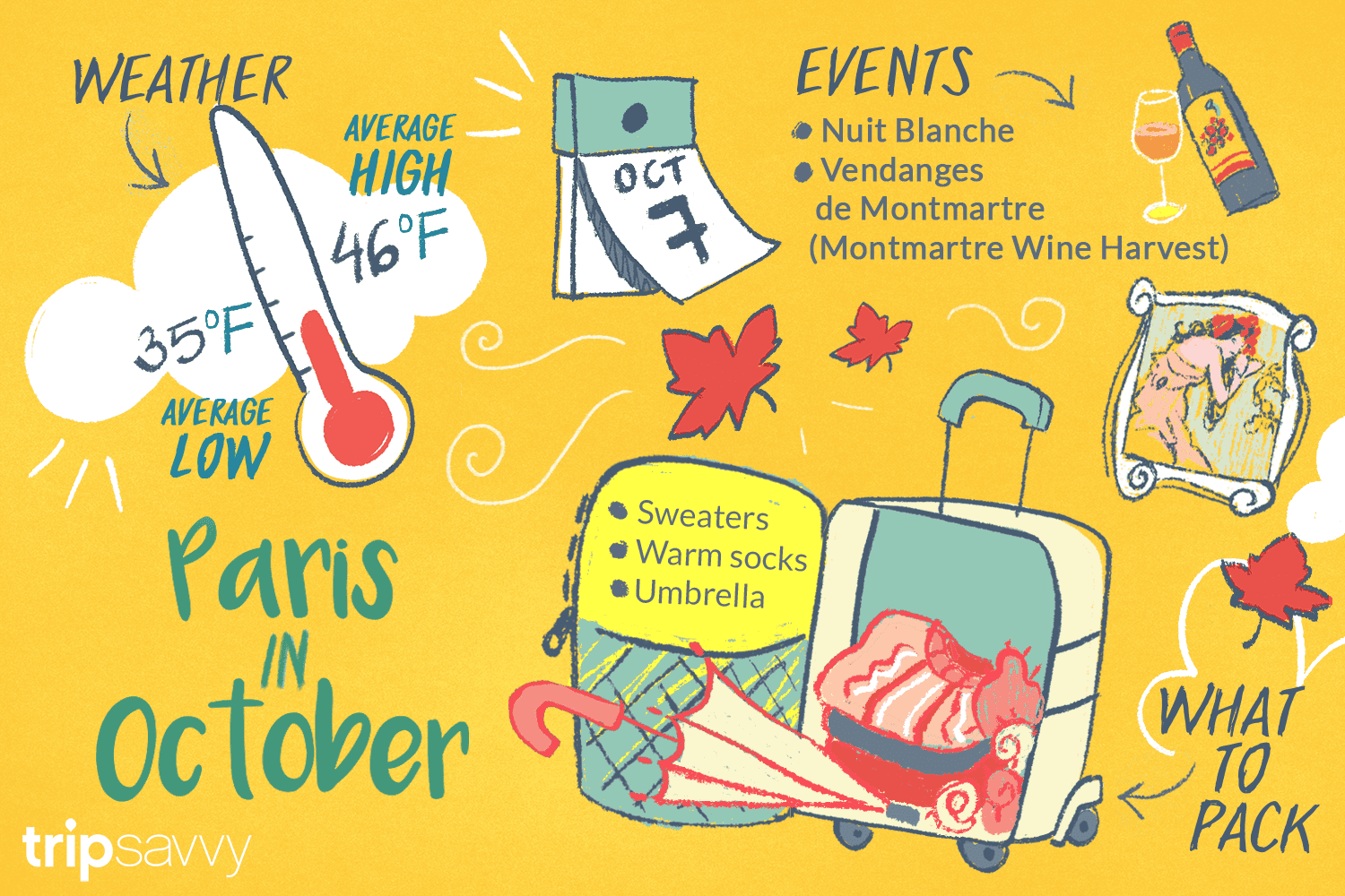 October in Paris: Weather and Event Guide