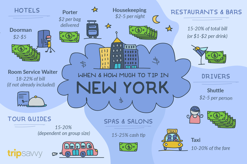 Tipping In New York City Who When And How Much