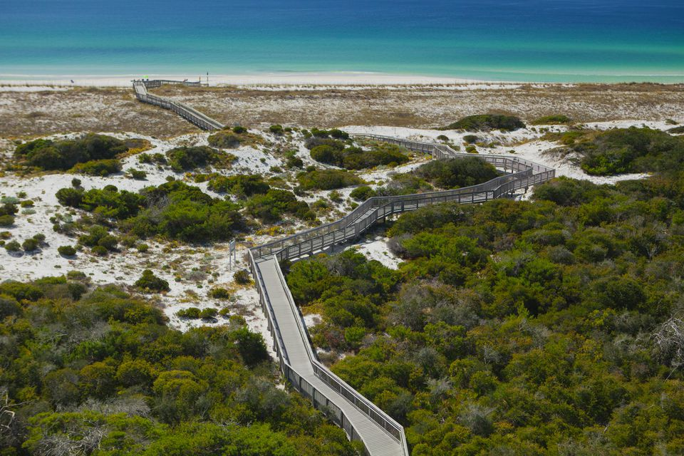 The Weather And Climate In Destin Florida
