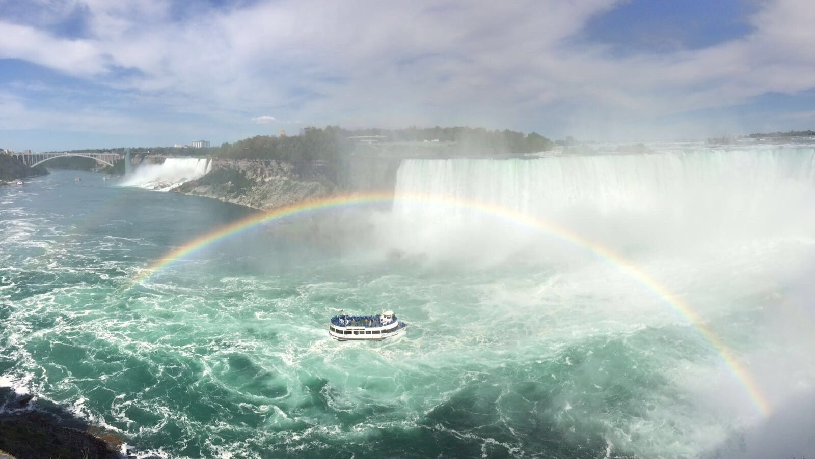 Visiting Niagara Falls From New York City
