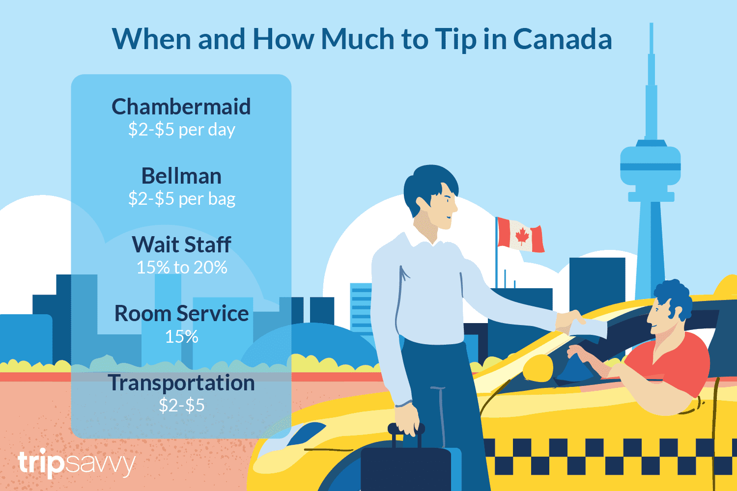 How Much To Tip Hairdresser At Christmas.Tipping In Canada Who When And How Much