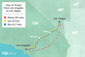 How to Get From LA to Las Vegas