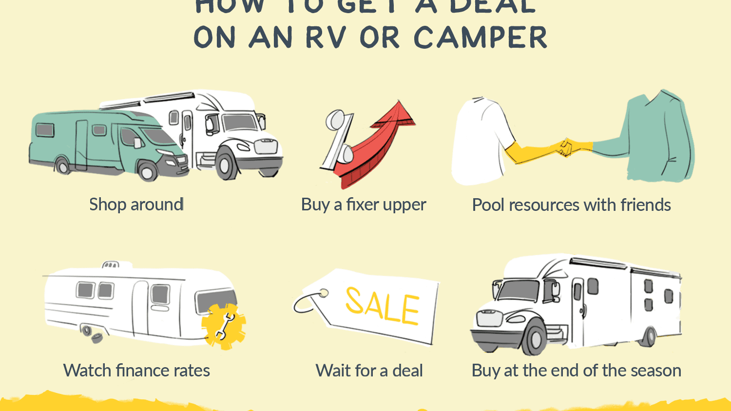 Tips for Negotiating the Best Price on an RV or Camper
