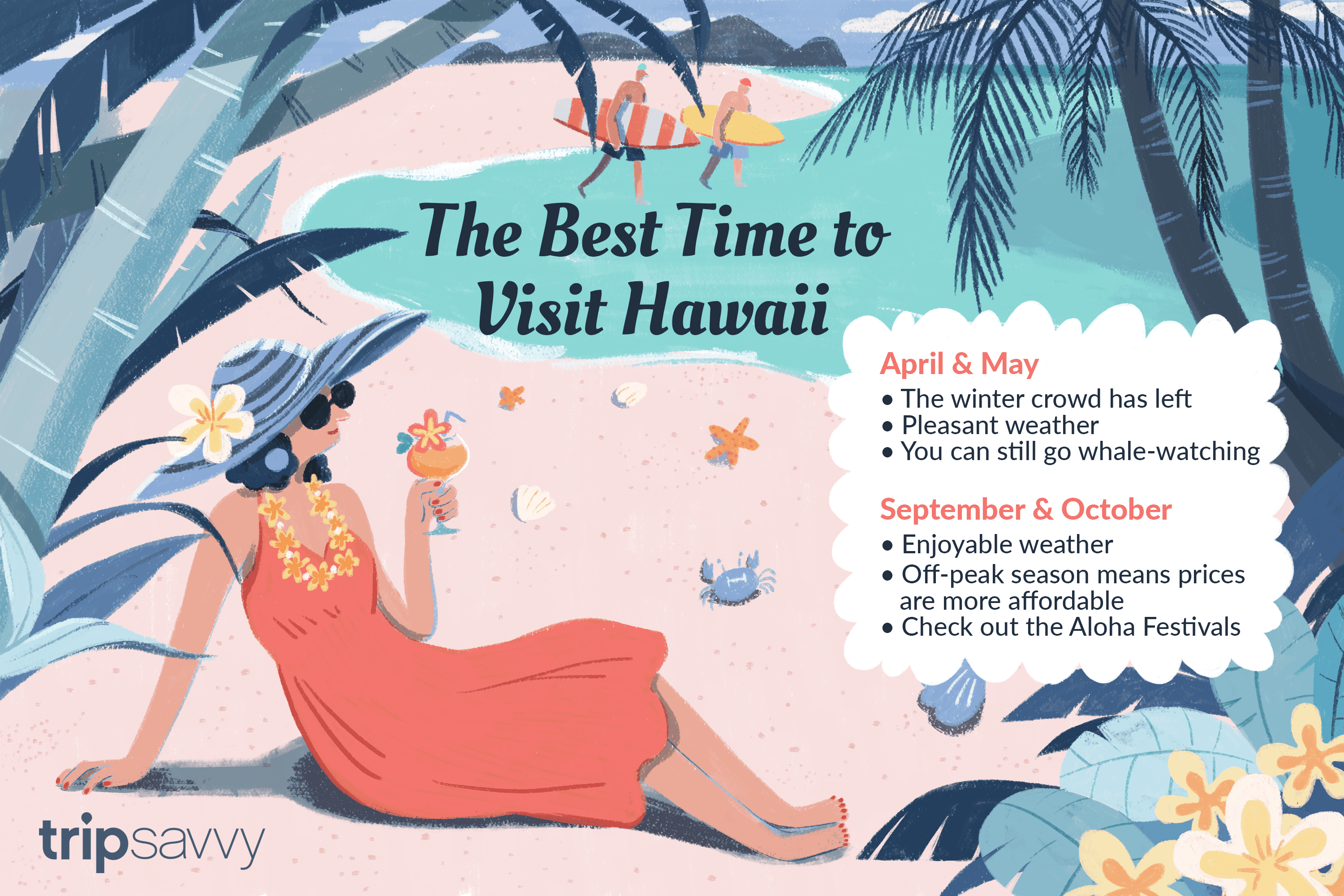 The Best Time to Visit Hawaii