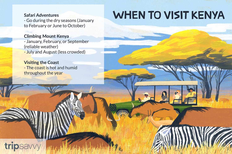 when to visit Kenya