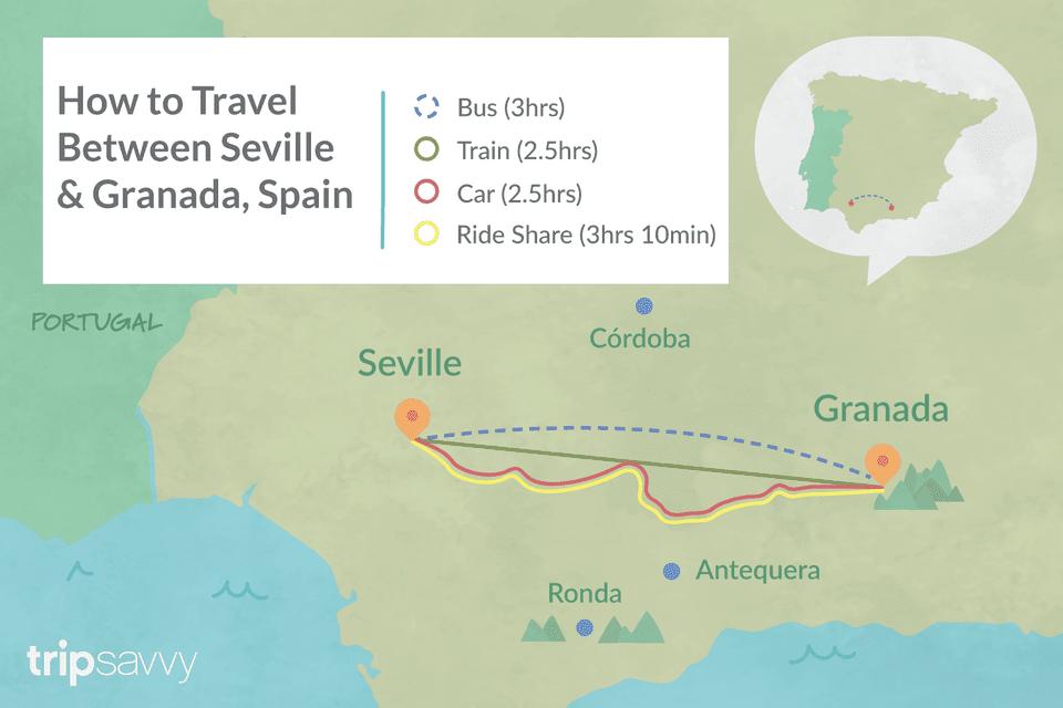 Ilustración que muestra los modos de transporte entre Sevilla y Granada