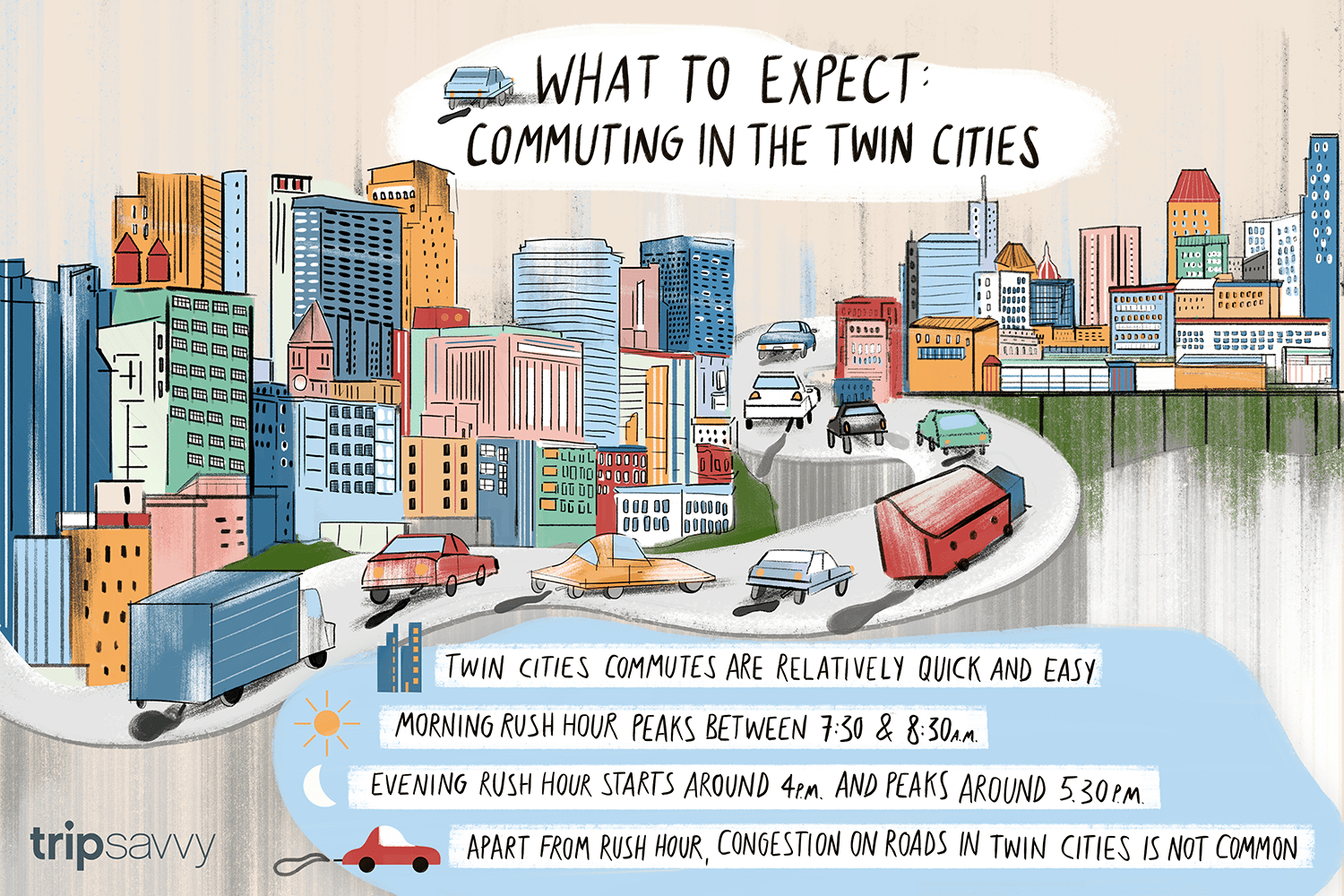 Commuting in Minneapolis and St  Paul