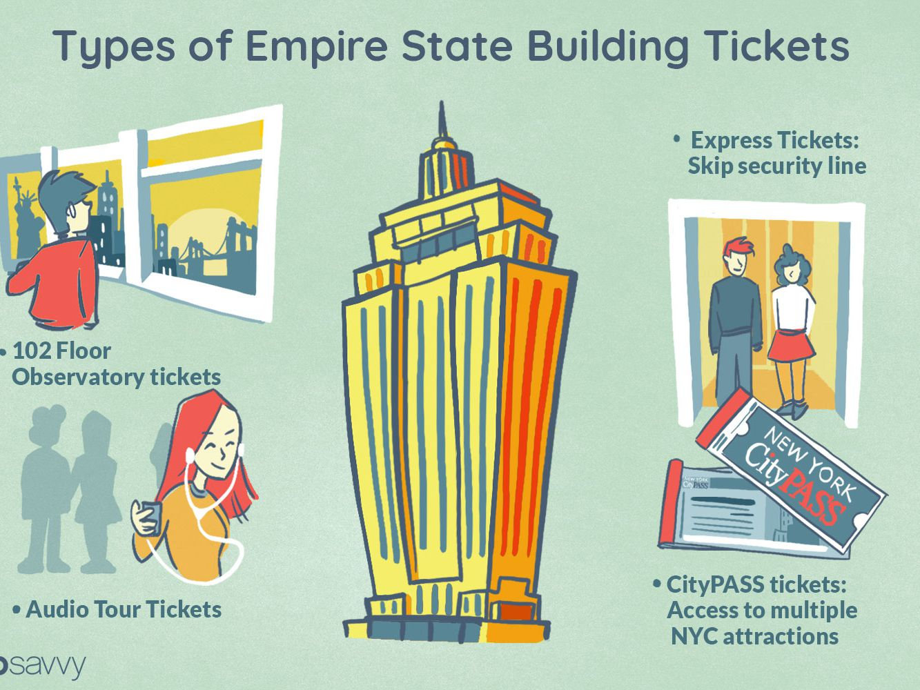 The 8 Best Empire State Building Tickets of 2019