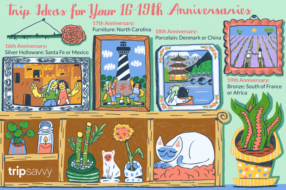 Gift Ideas For 16 17 18 And 19 Year Anniversaries