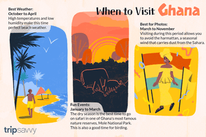 when to visit ghana
