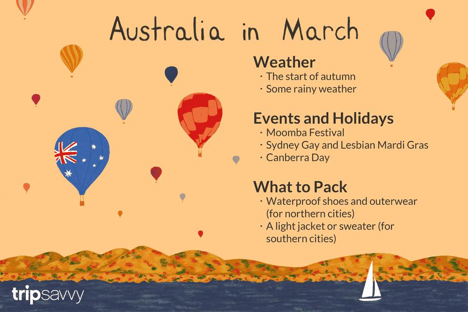 Australia in March