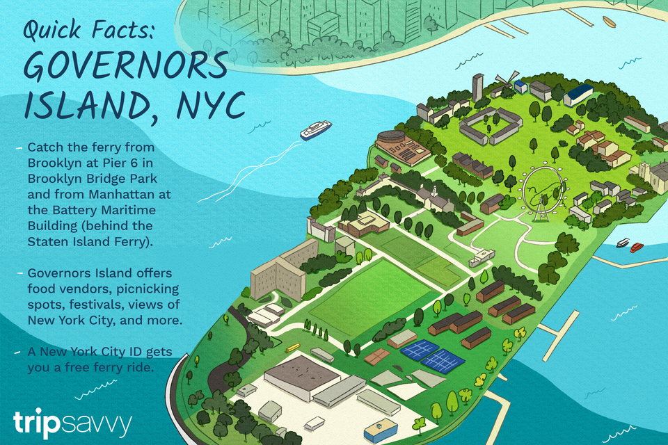 quick facts about governors island