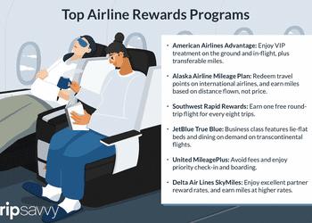 top airline rewards programs