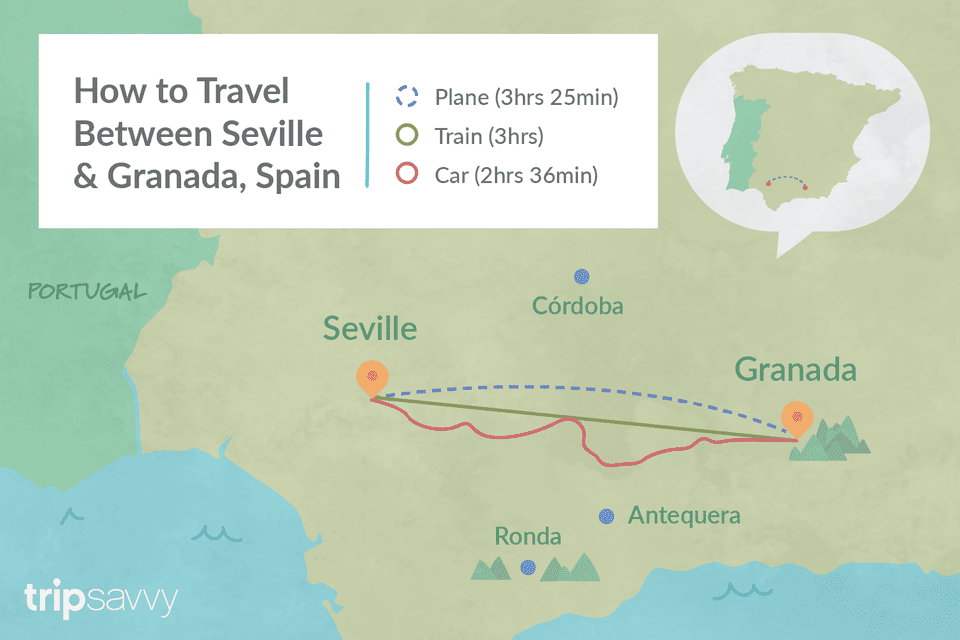 How to Travel Between Seville and Granada, Spain