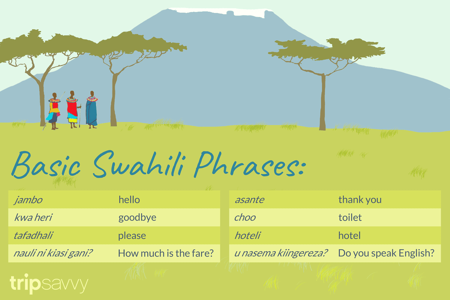 kiswahili for foreigners english edition