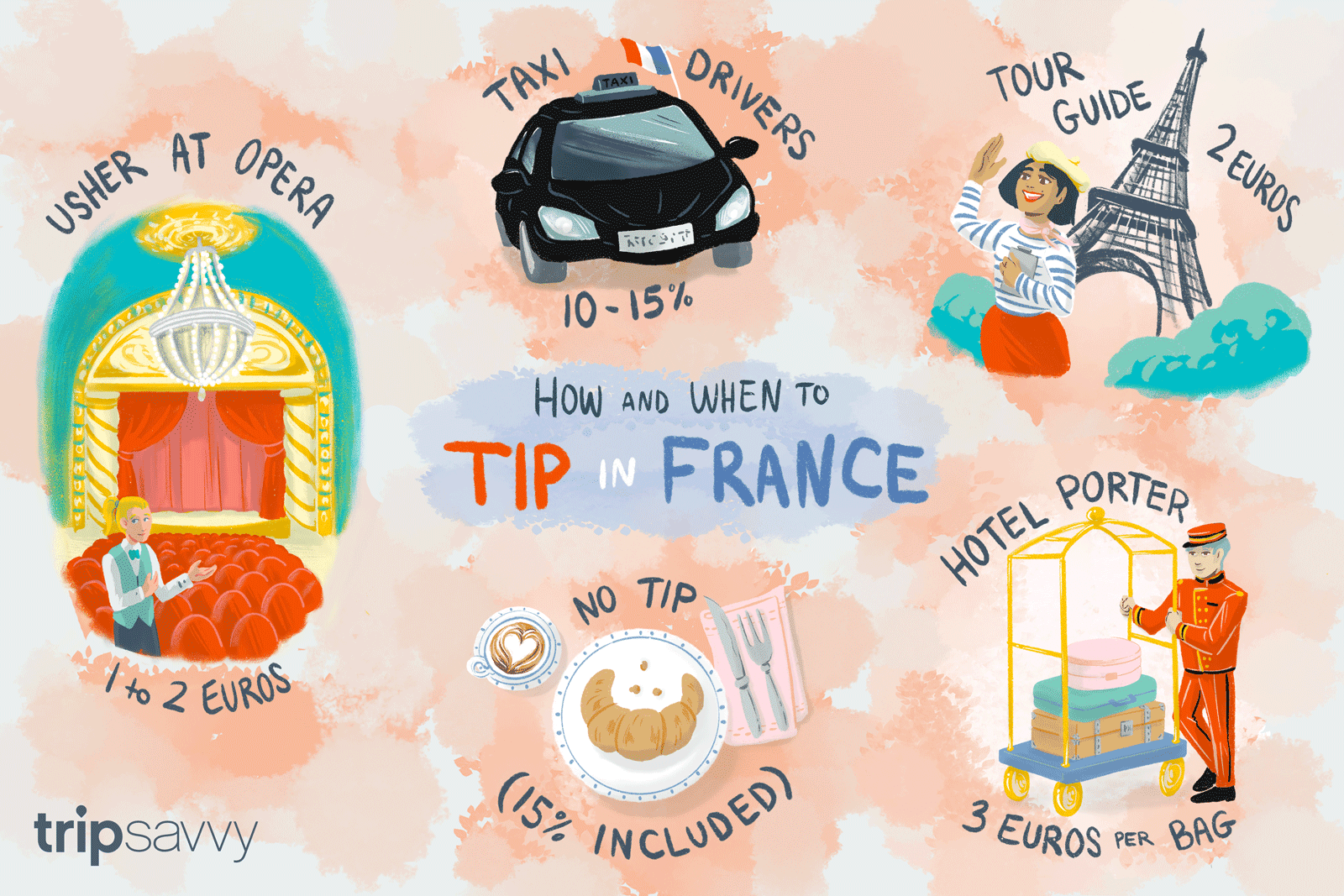 Tipping in France: Who, When, and How Much