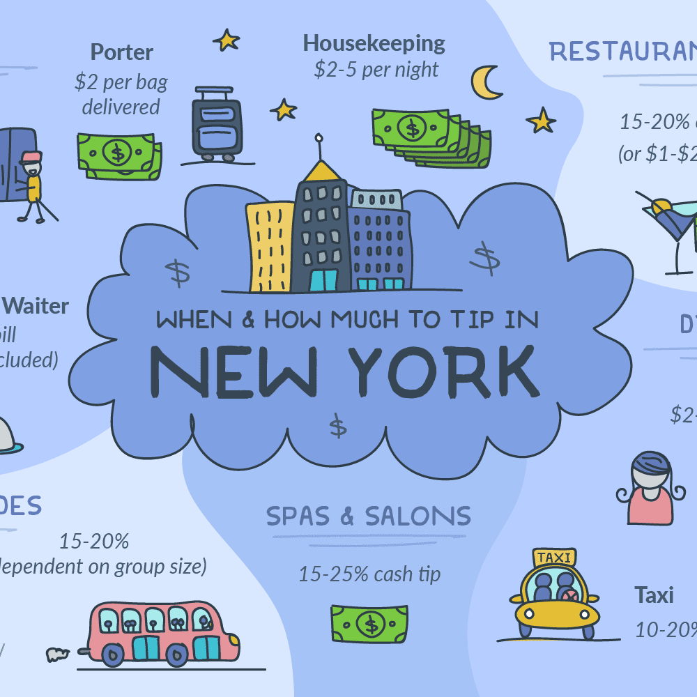 Tipping in new york city: who, when, and how much.