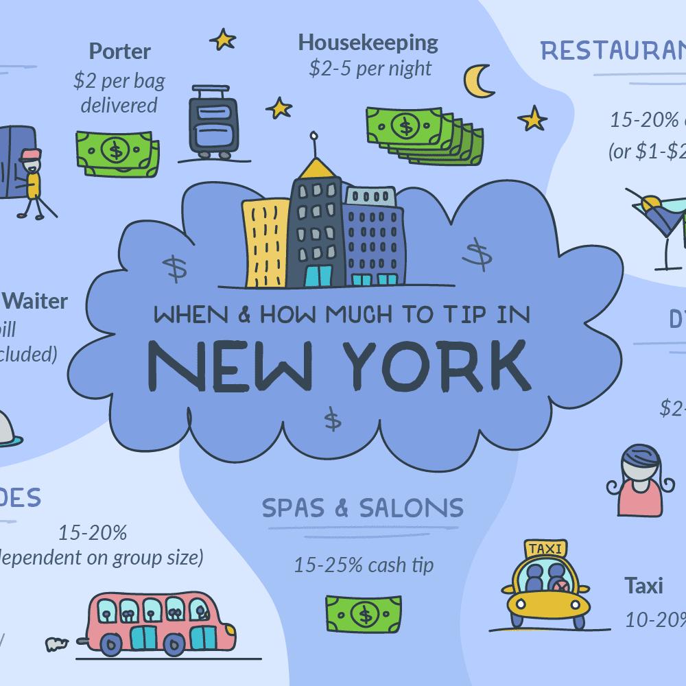 resa till new york tips