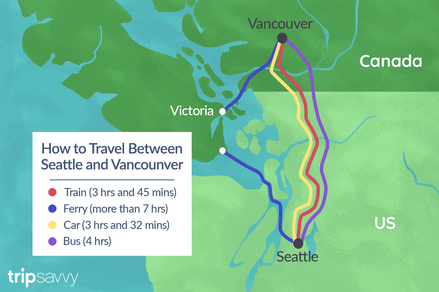 How to Travel Between Seattle and Vancouver